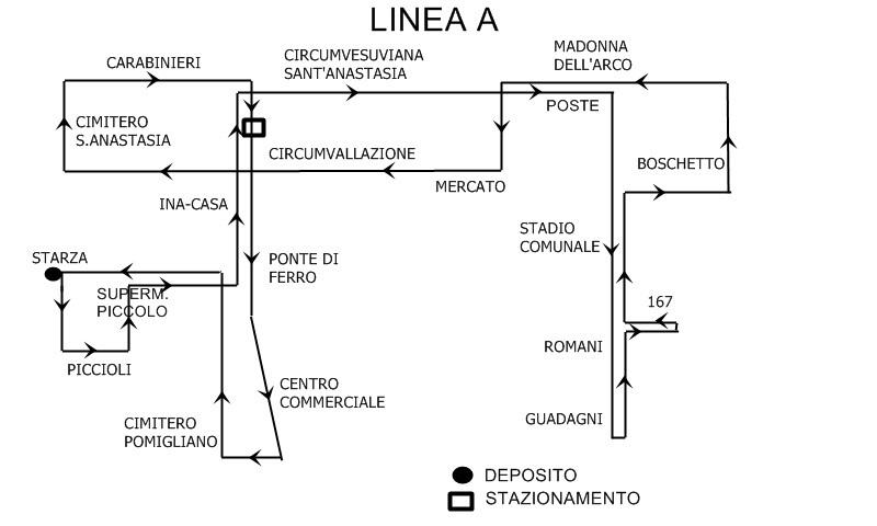percorso linea A